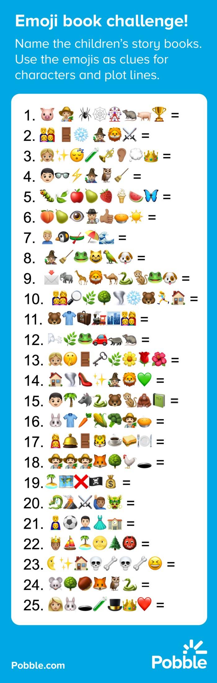 Pobble Emojis